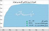 دو کانال پولرسانی به بورس تهران
