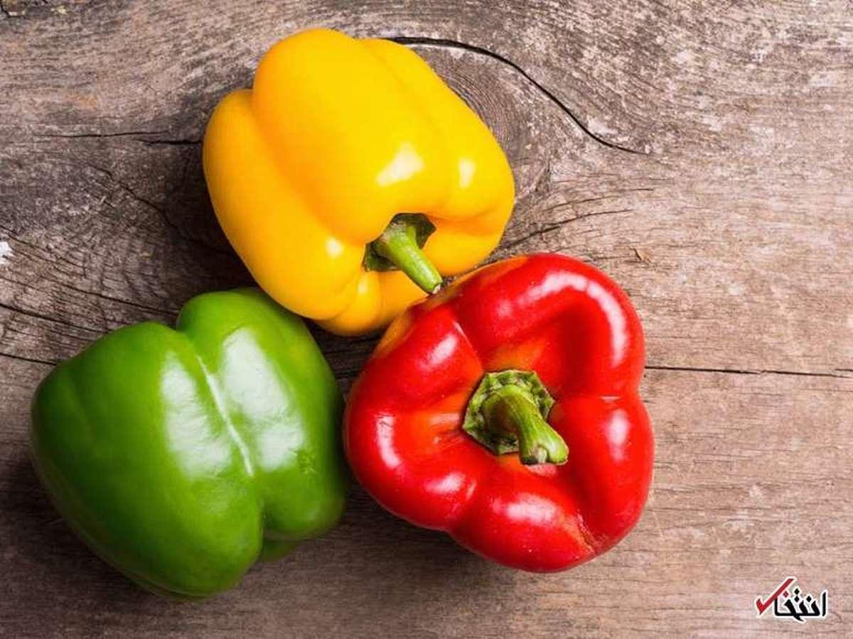 خوراکیهای محبوب     چه دمای مناسب برای نگهداری خوراکیهای محبوب مناسب است.