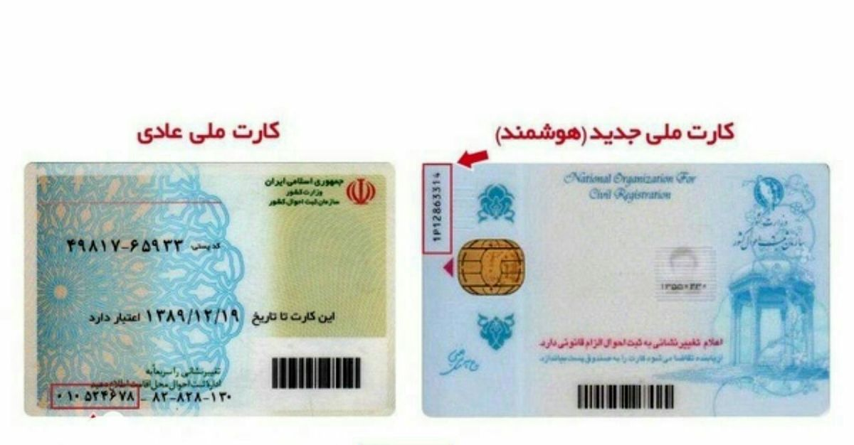 صدور کارت ملی هوشمند  |  جزئیات استفاده از خدمات بانکی با استفاده از کارت ملی هوشمند