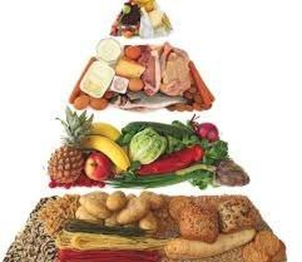 تغذیه سالم در شرایط اپیدمی کرونا