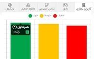 سایت نتسنجپلاس مطلوبترین اینترنت تلفن همراه را سنجید