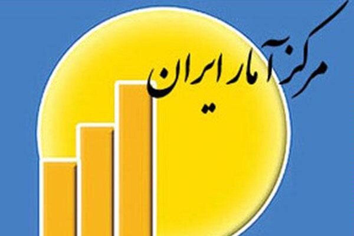 گزارش مرکز آمار درباره وضعیت درآمد و هزینه خانوارهای ایرانی