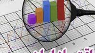 چشم انداز اقتصاد ایران در سال ۲۰۲۱ از نگاه بانک جهانی