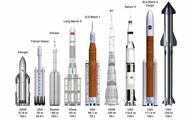 ساخت فضاپیمای غولپیکر جهان وارد مرحله پایانی شد