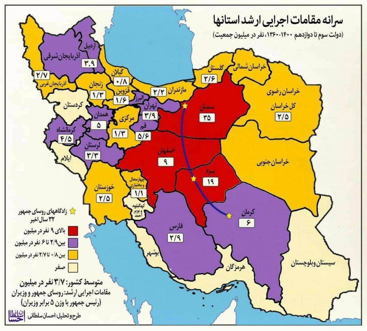 سهم استان ها از مقامات اجرایی ارشد کشور