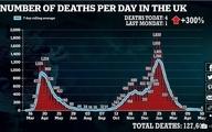 نتایج بررسیها در انگلیس: تزریق دوز اول واکسن آسترازنکا ۸۰ درصد مرگ ناشی از کرونا را کاهش میدهد