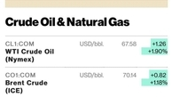 توییت رضا زندی خبرنگار حوزه انرژی درباره قیمت نفت