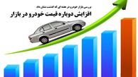 موج دیگری از افزایش قیمتها دربازار  | اخبار مهم اقتصادی