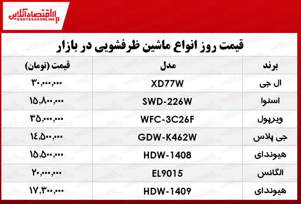 قیمت به روز ماشین ظرفشویی انواع برندها در بازار+جدول