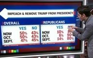 حمایت آمریکاییها از برکناری ترامپ