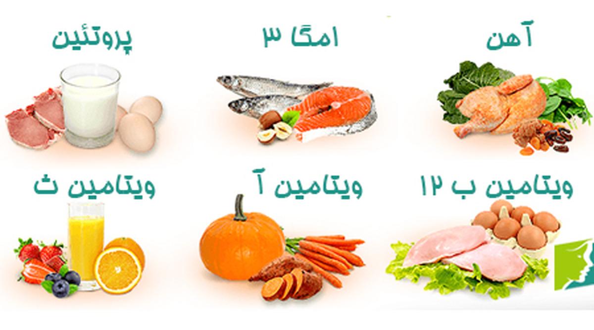 با رژیم غذایی مناسب برای هر گروه خونی آشنا شوید
